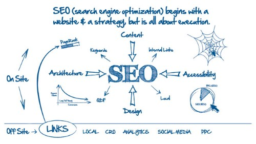 consultinggroup 4q seo final
